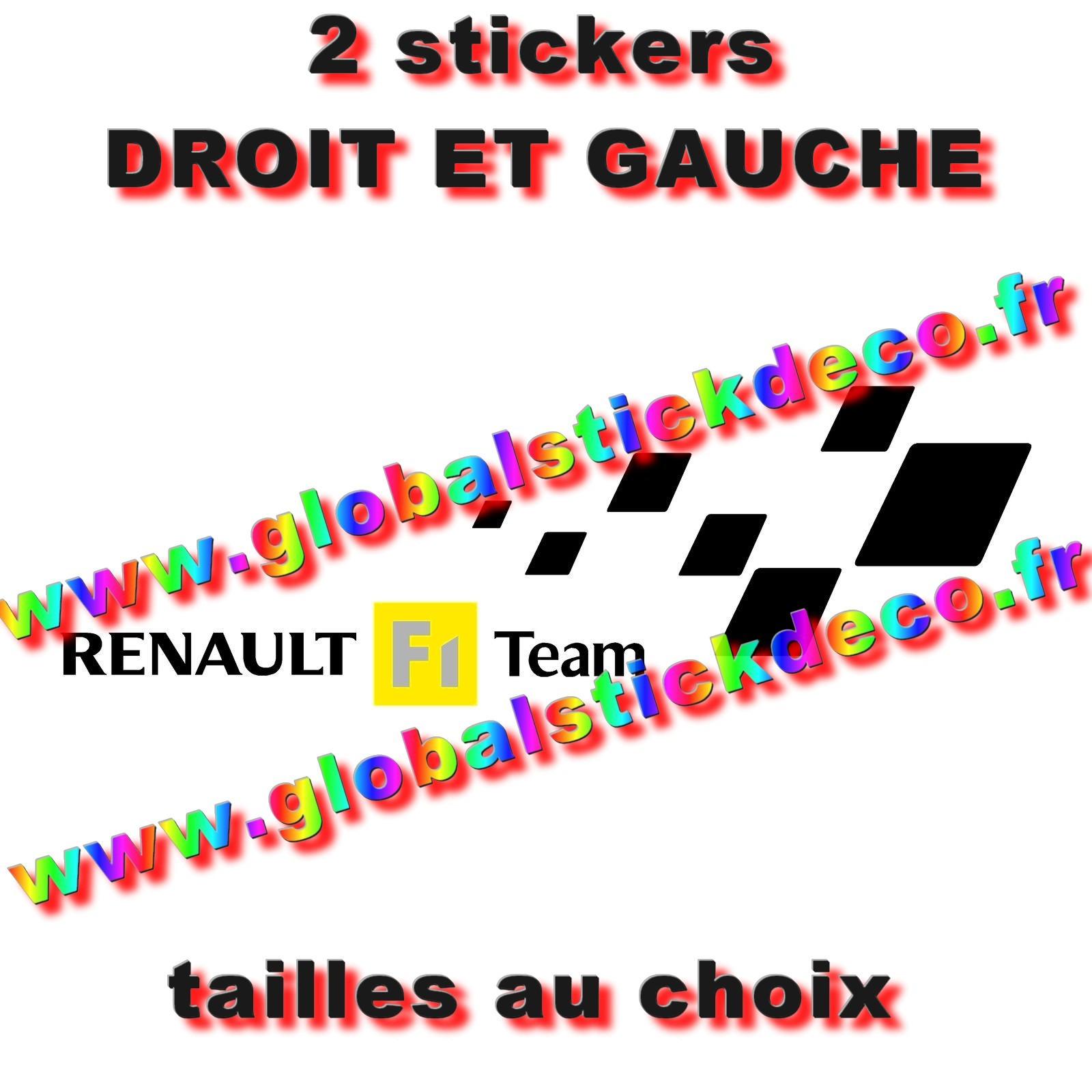 Renault f1 team leopremm